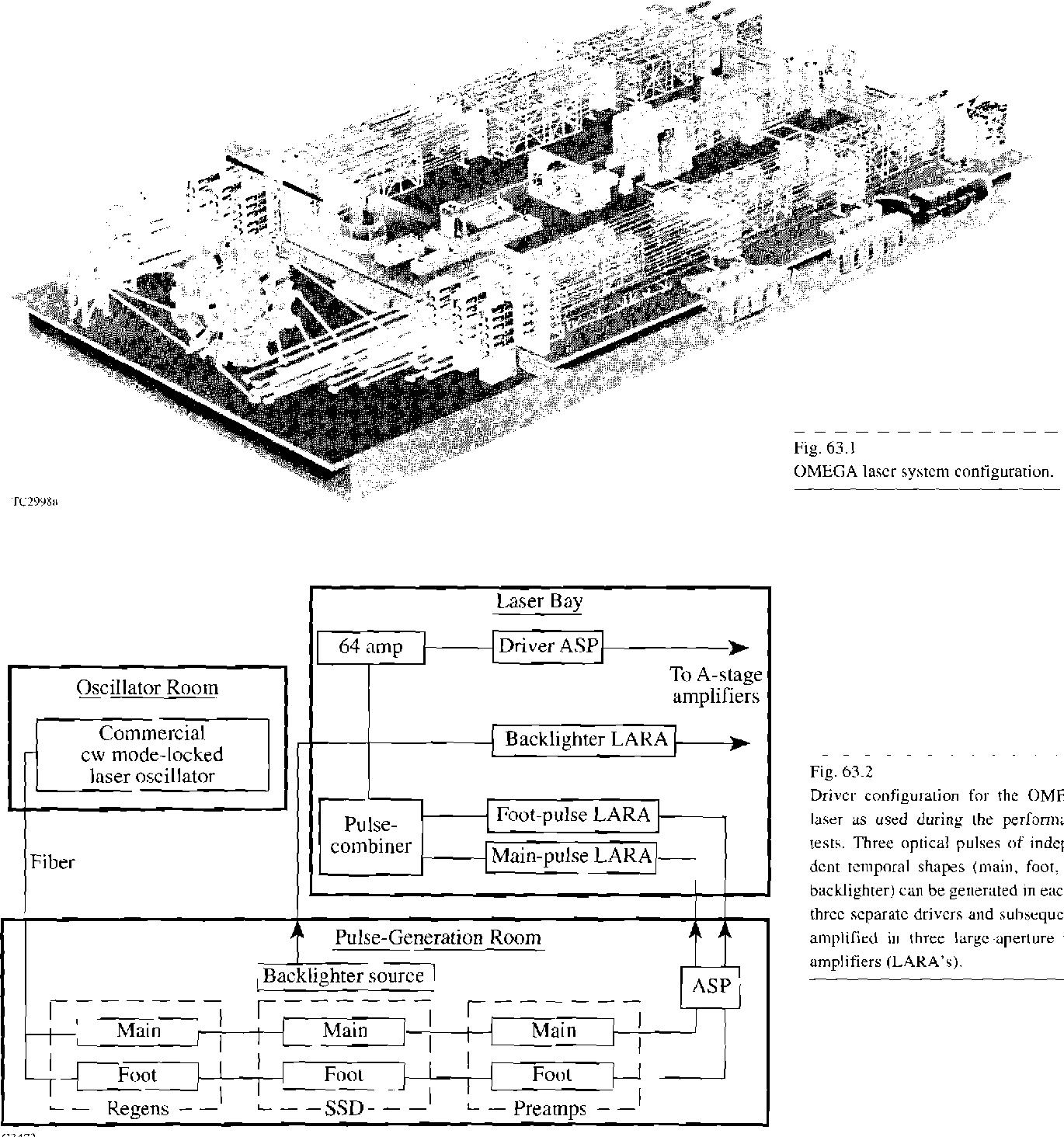 figure 63.2