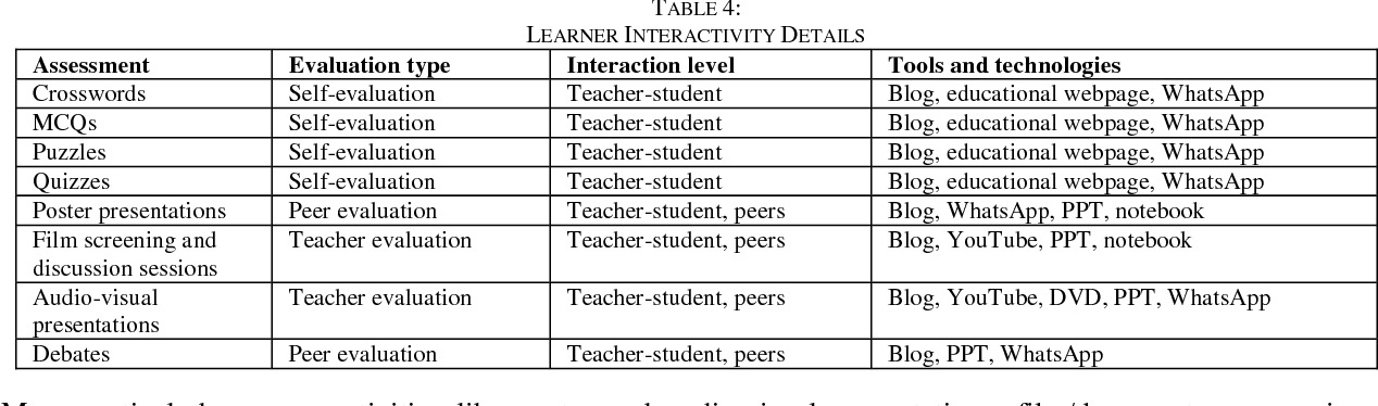 PDF] Classroom Assessments for Improving Writing Proficiency