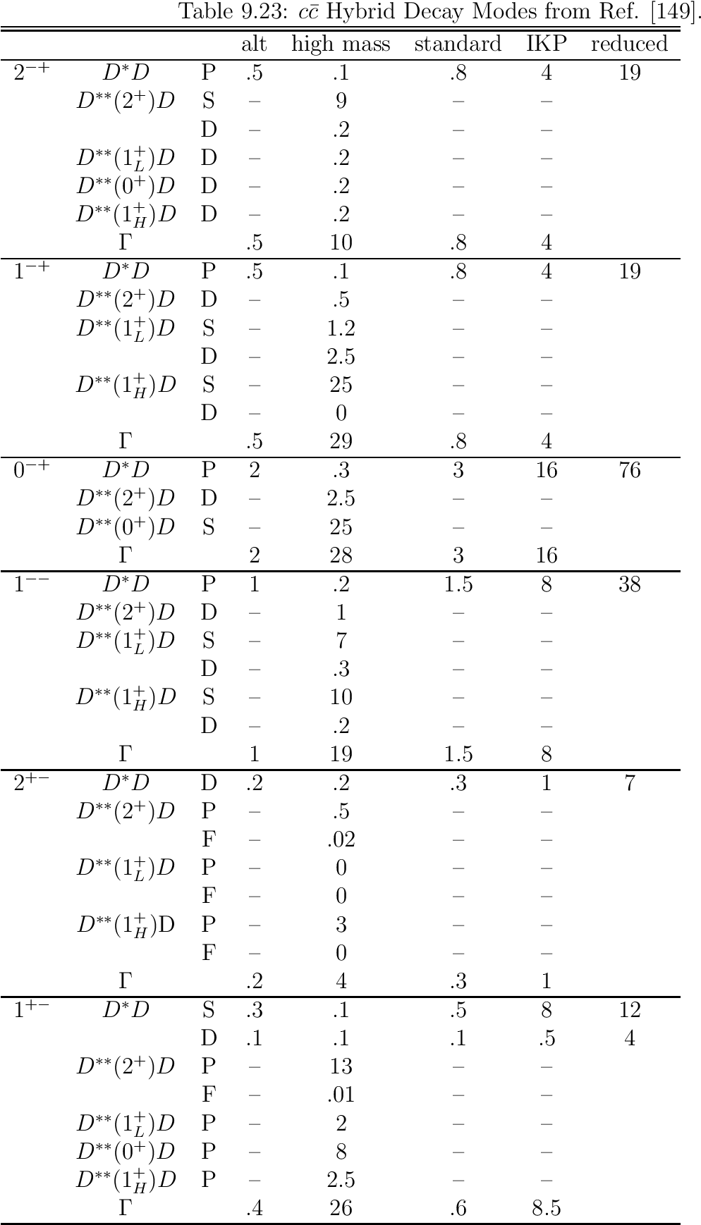 table 9.26