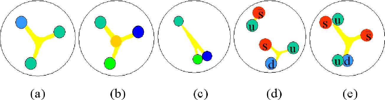 figure 10.6