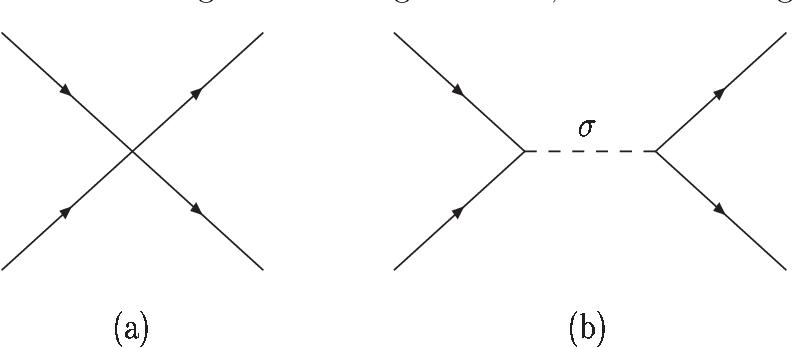 figure 11.3
