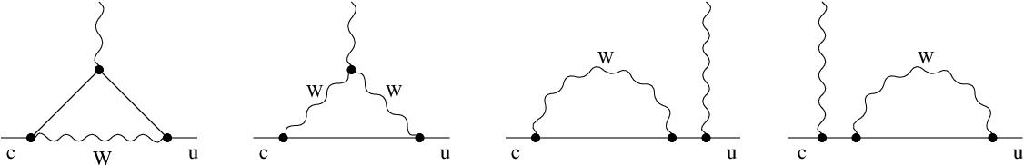 figure 27.7