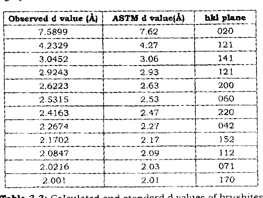 PDF] Growth and Characteri ~ ation of Crvstals - Semantic