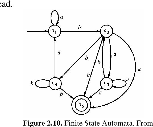 PDF] Visual Programming Environments : Applications and