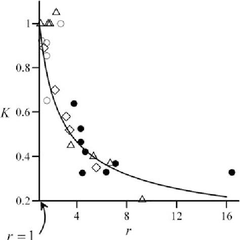 figure 3.51
