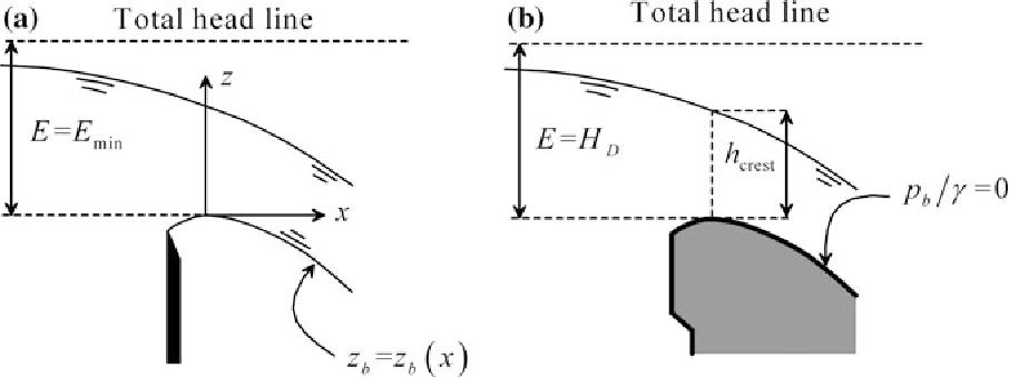 figure 3.54