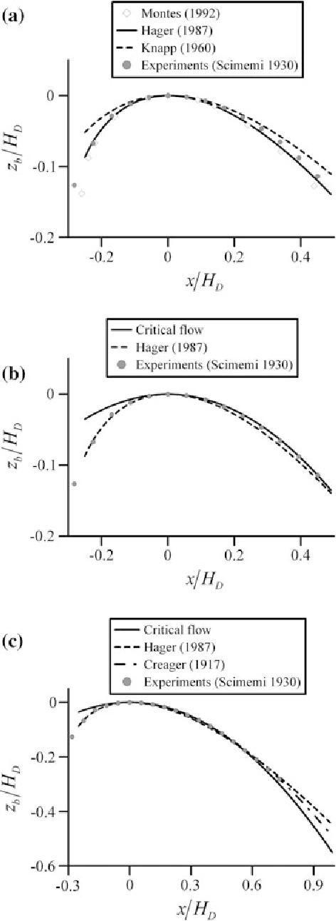 figure 3.55