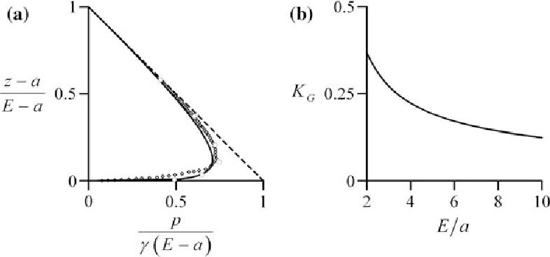 figure 3.69