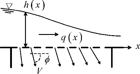 figure 5.48