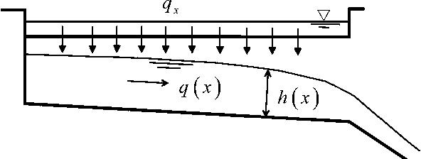 figure 5.49