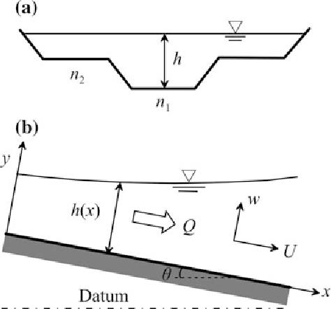 figure 5.54