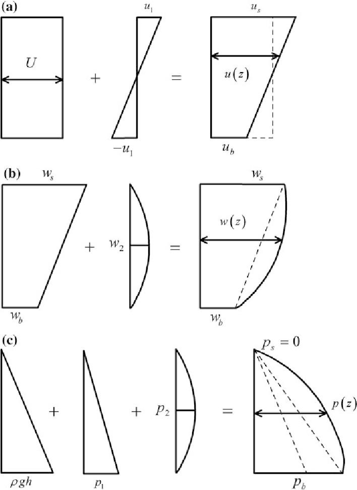 figure 2.17