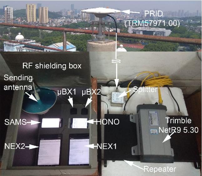 Characteristics of raw multi-GNSS measurement error from