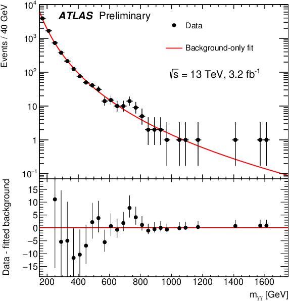 PDF] Practical Statistics for Particle Physicists - Semantic Scholar