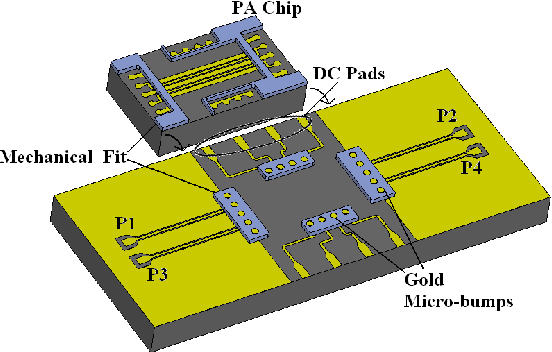 Figure 1 from Vertical RF Transition with Mechanical Fit for