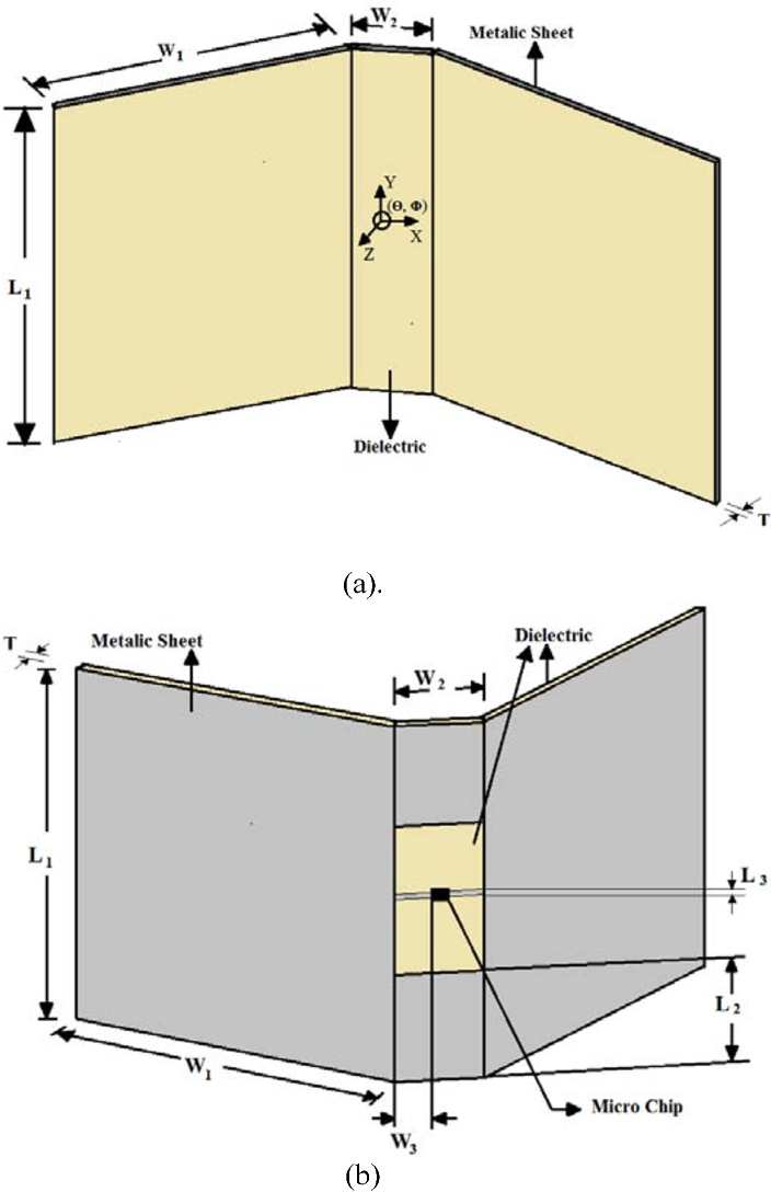 Figure 1 from UHF RFID Tag Based on Modified Dihedral Corner