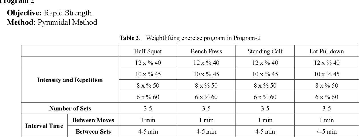 PDF] The Effects of Rapid Strength and Shooting Training