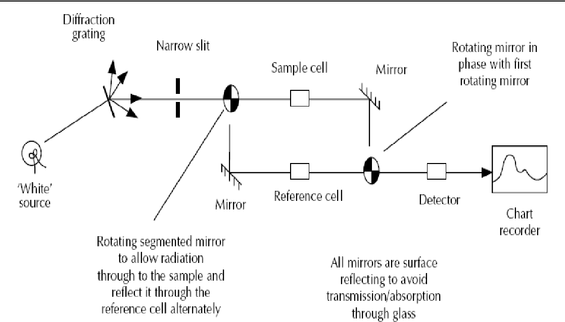 Figure 1.3 from Kinetic stus of the hydrolysis reactions of ... on