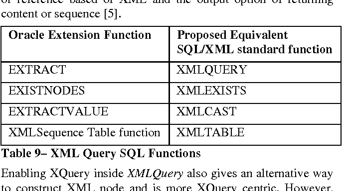Table 9 from Towards an industrial strength SQL/XML