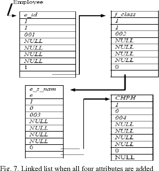 Figure 7 from RDBNorma: - A semi-automated tool for