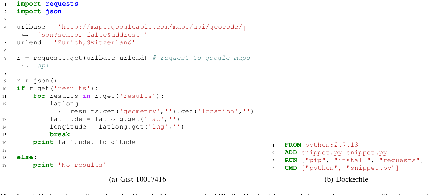 Gistable: Evaluating the Executability of Python Code