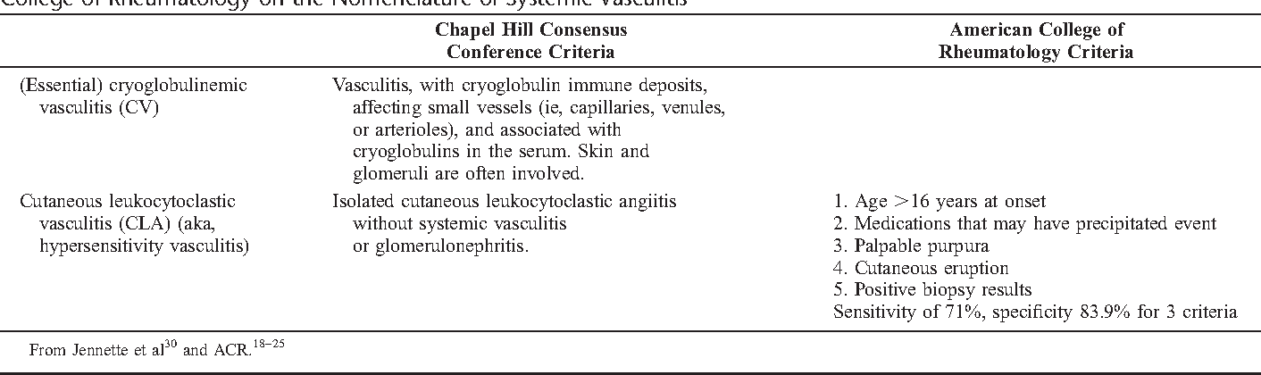Table 1 from Cutaneous vasculitis update: diagnostic