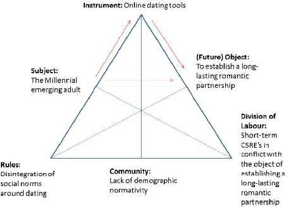 magyarázza a különbséget a relatív és az abszolút életkor között