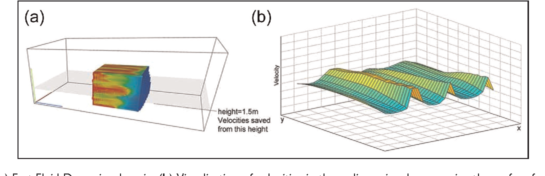 Figure 4 from Performance-driven facades: Analysis of