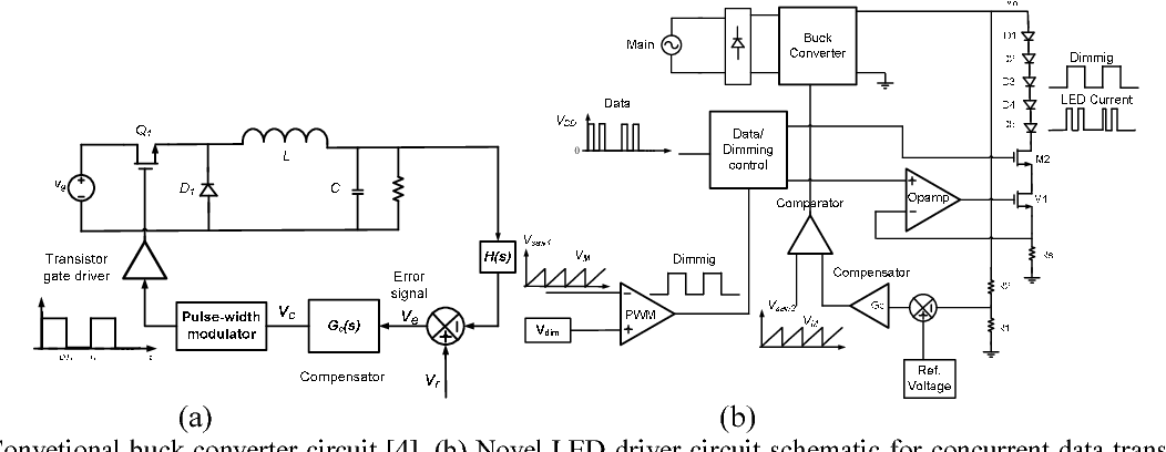 Figure 1 from High efficiency LED driver design for