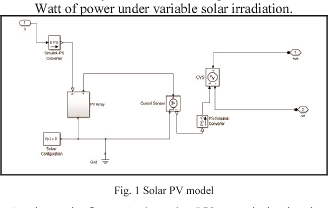 Figure 1 from Grid interconnection of DC microgrid at