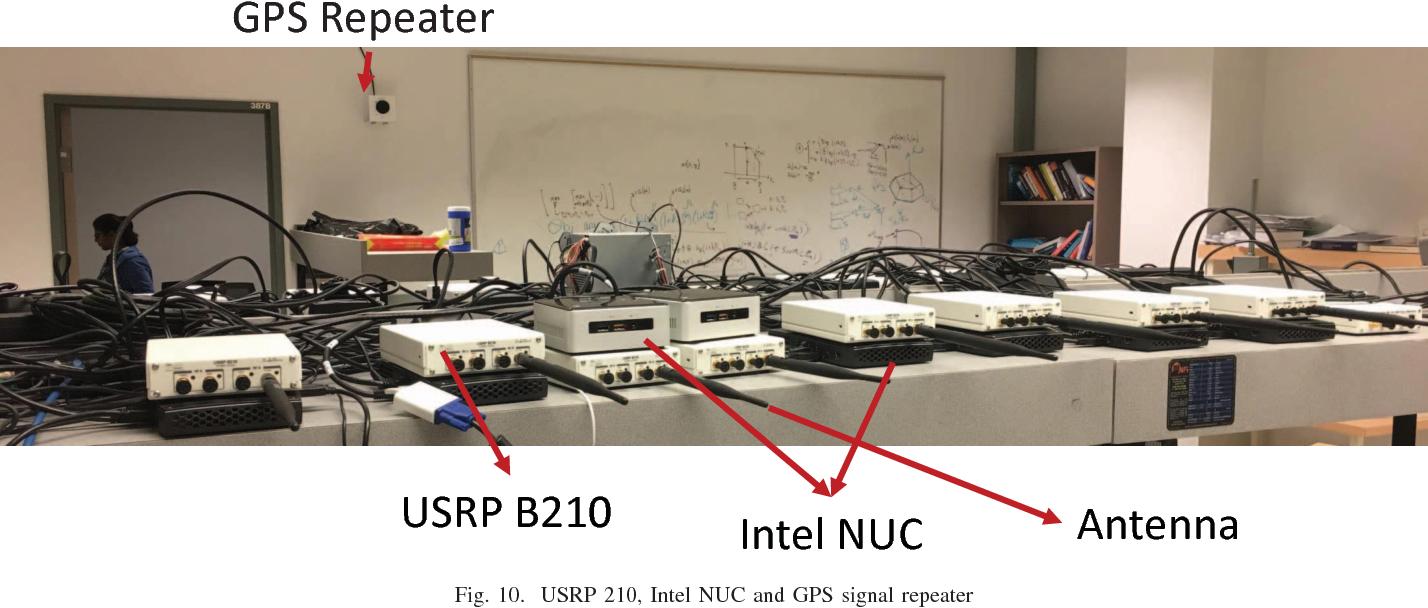 WISCA SDR network - Semantic Scholar