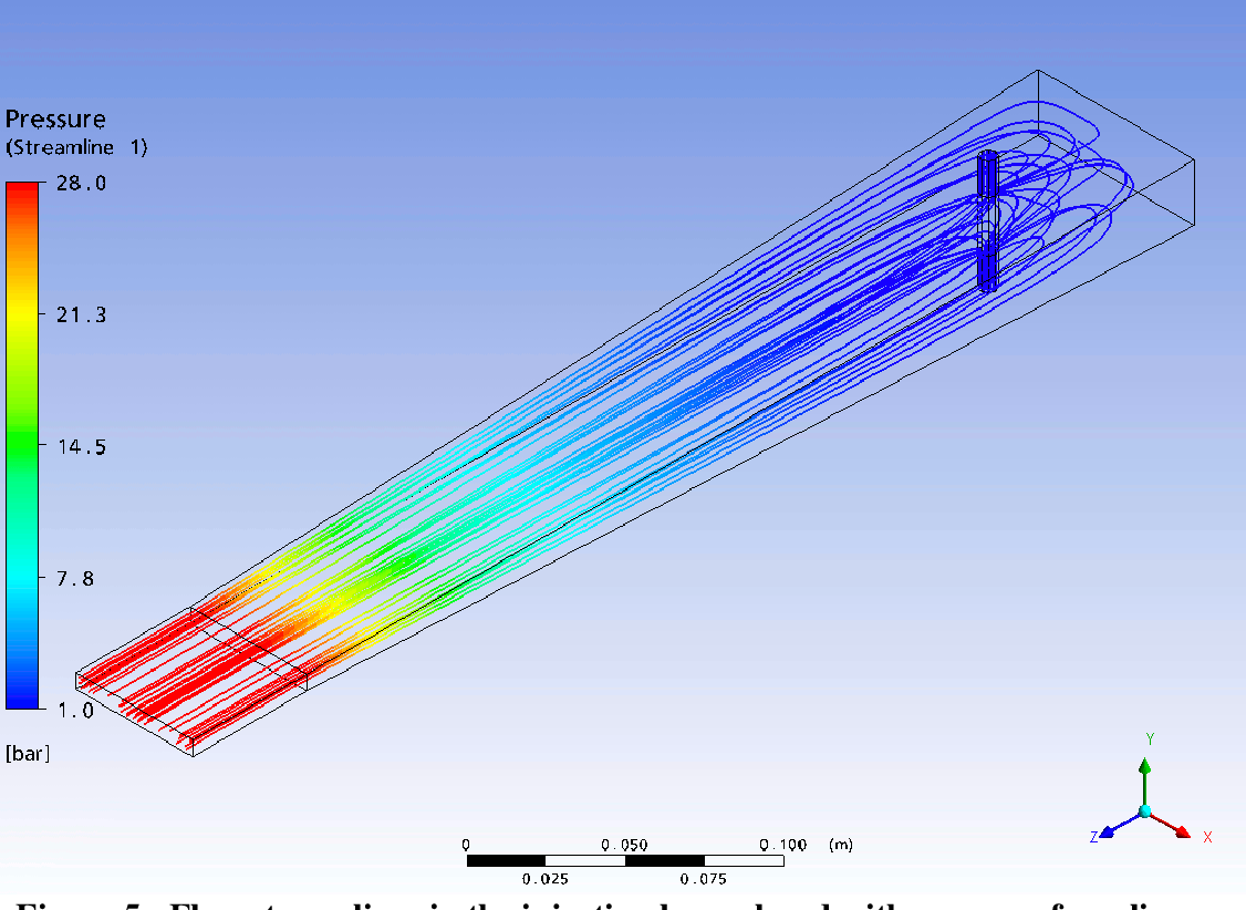 PDF] CFD Modeling of the Closed Injection Wet-Out Process For ...