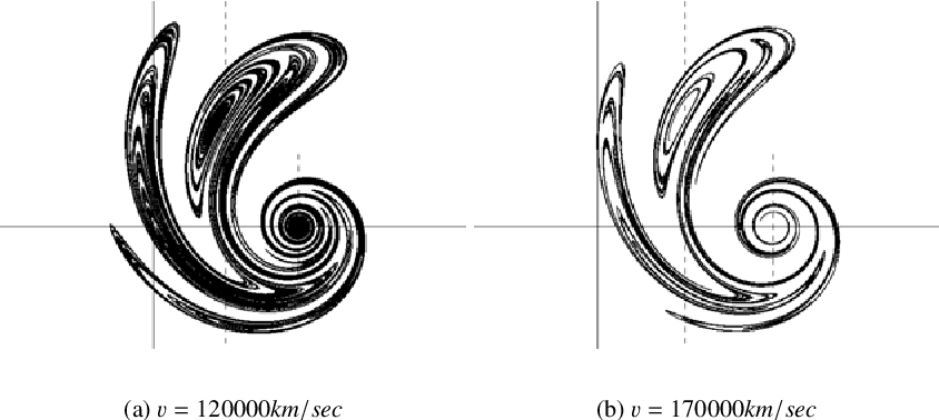 figure 11.20