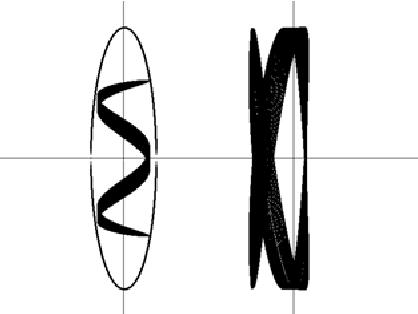 figure 13.2