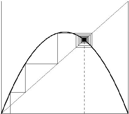 figure 3.9