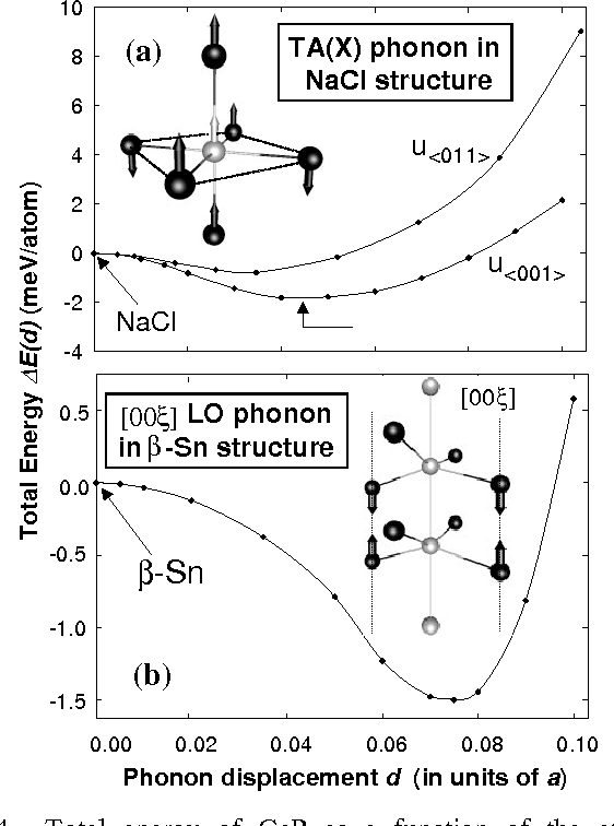Figure 4 from Theory of Systematic Absence of NaCl-Type