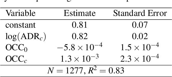 PDF] Optimal Dynamic Hotel Pricing - Semantic Scholar