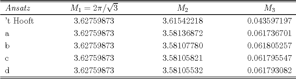 table 8.11