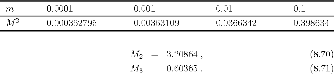 table 8.17