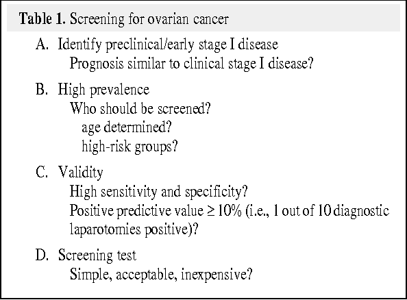 Table 1 From Tumor Markers In Ovarian Malignancies Semantic Scholar