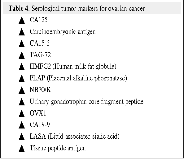 Table 4 From Tumor Markers In Ovarian Malignancies Semantic Scholar