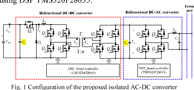 Figure 1 from Comprehensive design of an isolated AC-DC
