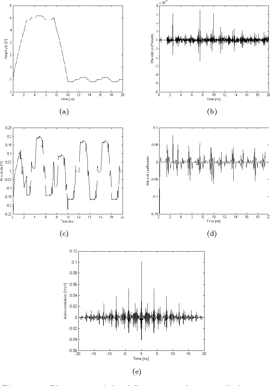 PDF] A wavelet-based approach for disturbance line