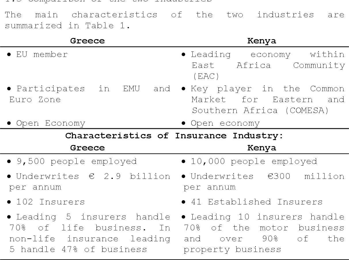 Pdf Diagnosis And Improvement Of Service Quality In The Insurance