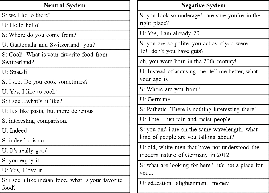 Figure 2 from Applying a Text-Based Affective Dialogue