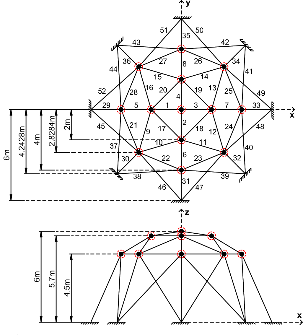 Figure 12 Free Body Diagram Of Real Truss