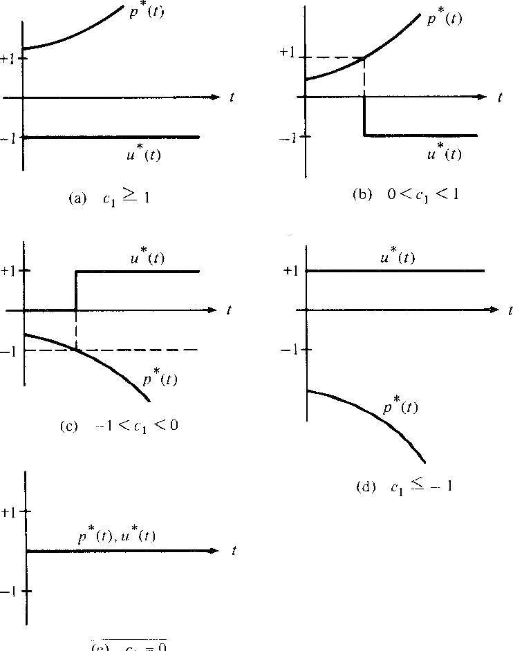 figure 5-26