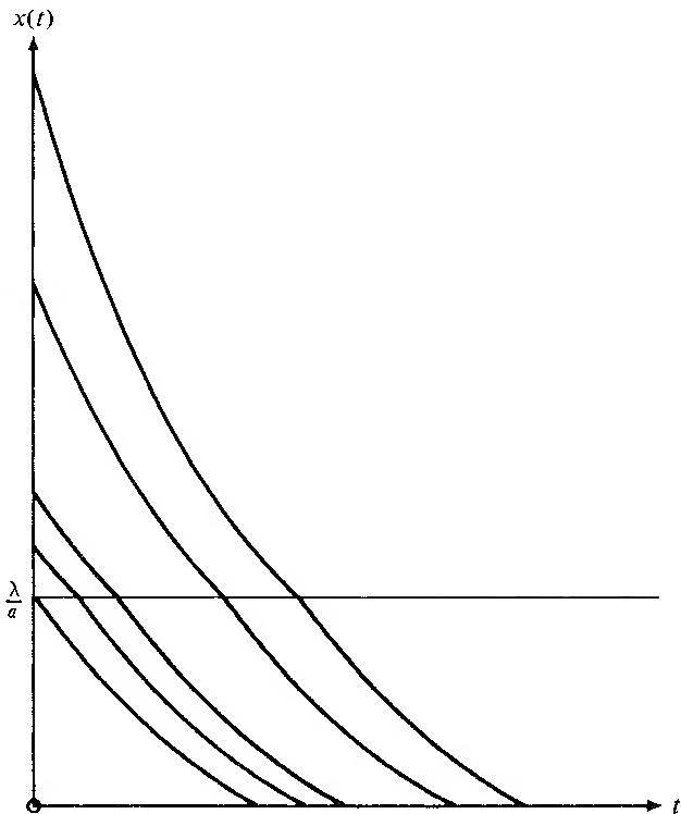 figure 5-30