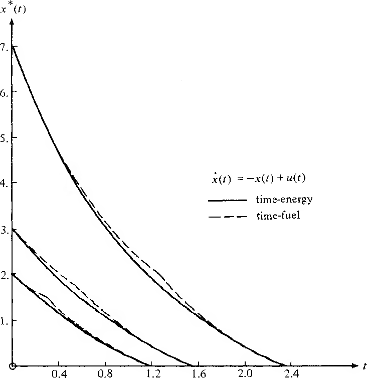 figure 5-39