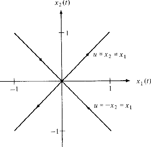 figure 5-40